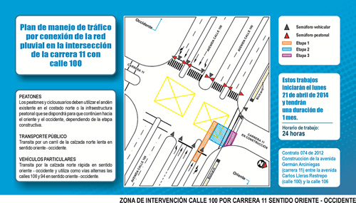 Zona de intervenci{on calle 100 por carrera 11 sentido oriente - occidente